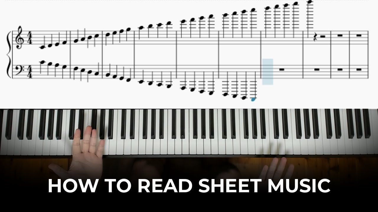 How To Read All 88 Notes On Piano Youtube How to learn to read sheet music fast