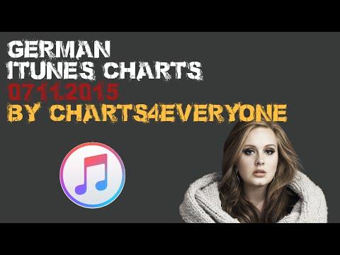Deutsche/German Top 30 iTunes Charts 7. November 2015