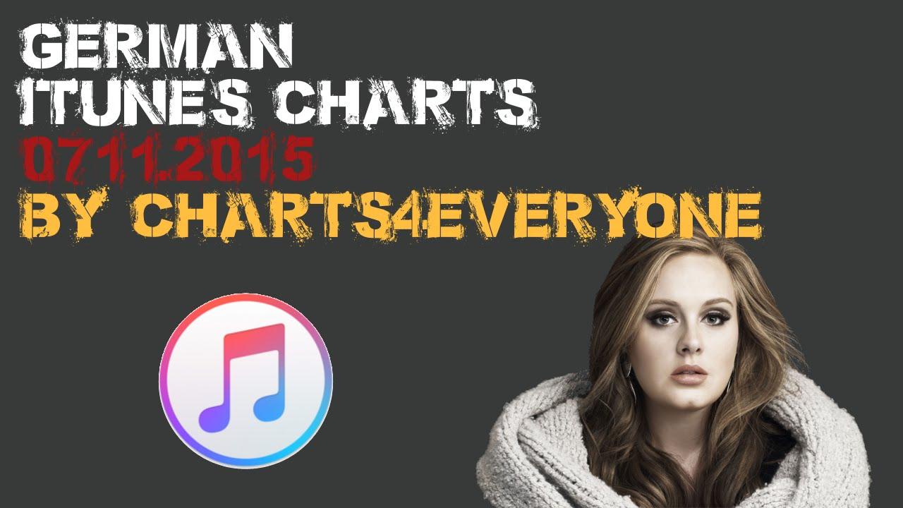 German Itunes Charts