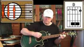 Rhythm Of The Rain - The Cascades - Acoustic Guitar Lesson