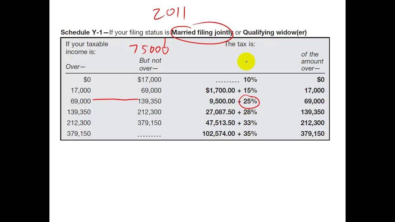 Calculate Net Income