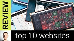 Top 10 Best Websites for Learning About Stocks and Investing