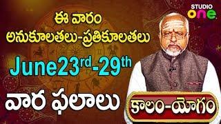 Telugu Rasi Phalalu