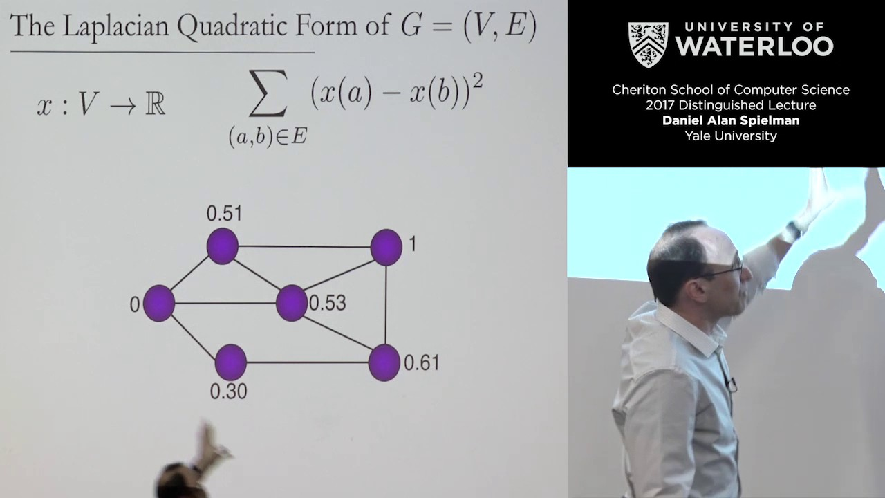 The Laplacian Matrices of Graphs: Algorithms and Applications