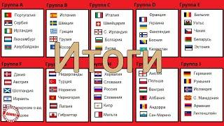 Чемпионат Мира по футболу 2022 Европе Итоги сентября FIFA World Cup 2022 Europe