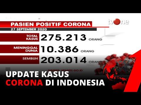 Update Corona: Bertambah