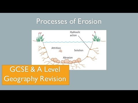 Processes Of Erosion Rivers Coasts Gcse A Level Geography Revision