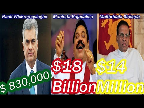 Top 10 Richest Politicians in Sri lanka in 2017