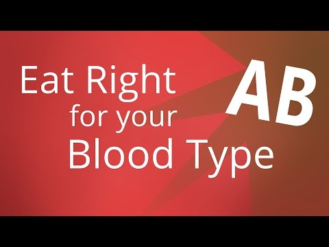 Top 10 foods to avoid for AB Blood Type Diet - Eat these instead for the Blood Type Diet