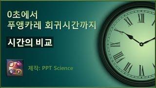 [외전 7]시간의 비교 : 0초에서 푸엥카레 회귀시간까지