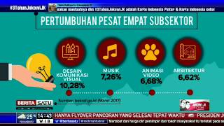 Video Fakta Data: Kekuatan Ekonomi Kreatif Indonesia download MP3, 3GP, MP4, WEBM, AVI, FLV Juli 2018
