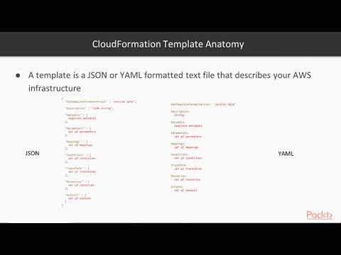 AWS Certified SysOps Administrator: AWS CloudFormation