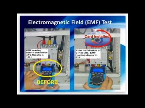 C-Results Energy Saving Card