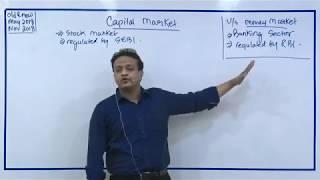 SEBI Regulations - Fundamentals