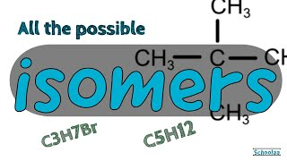 How to draw all the possible isomers