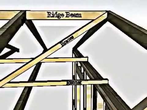 Roof Space Diagonal Braces Youtube