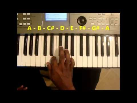 Piano Chords In The Key Of A Major