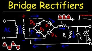 Full Wave Bridge Rectifiers