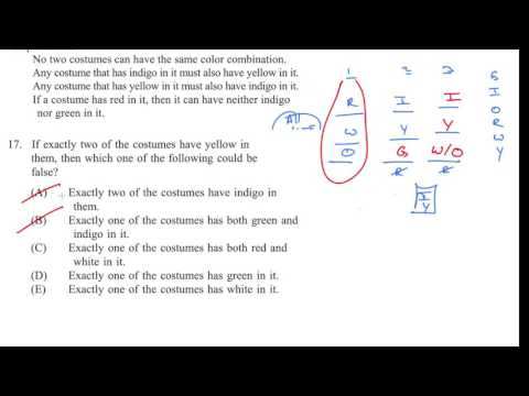 Grouping setup–new info: could be true | Example | Analytical reasoning | LSAT | Khan Academy