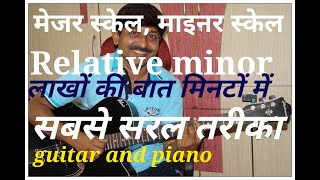 Relative minor Concept  Music Theory in Hindi | G Synth Musica | Milind Dangre