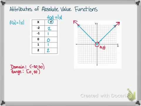 2.3 Attributes of Absolute Value Functions