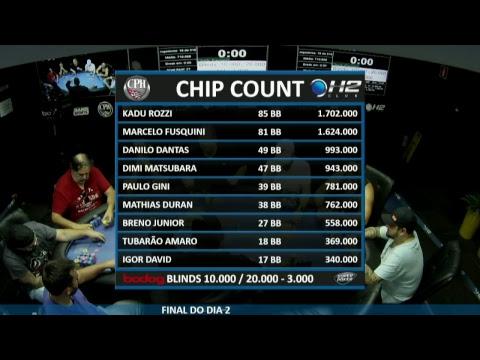 "7ª Etapa Campeonato Paulista de Poker – ""CPH"" 500K Garantidos - Dia 2"