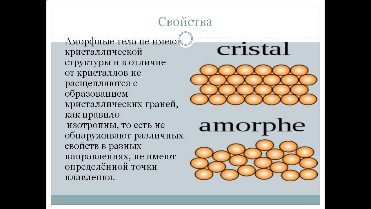 Доклад по физике на тему аморфные тела 6655