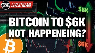 BITCOIN Back to 6k Levels!? Was This the WRONG CALL?