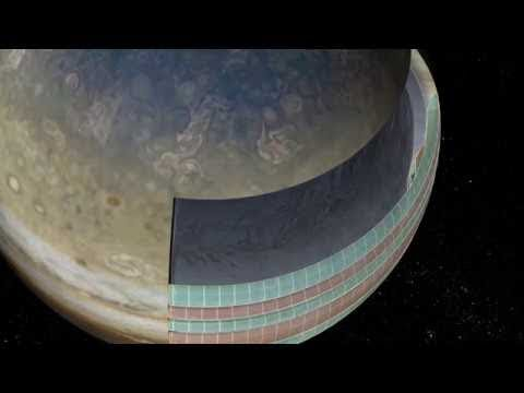 NASA's Juno Spacecraft Reveals the Depth of Jupiter's Colored Bands - HD