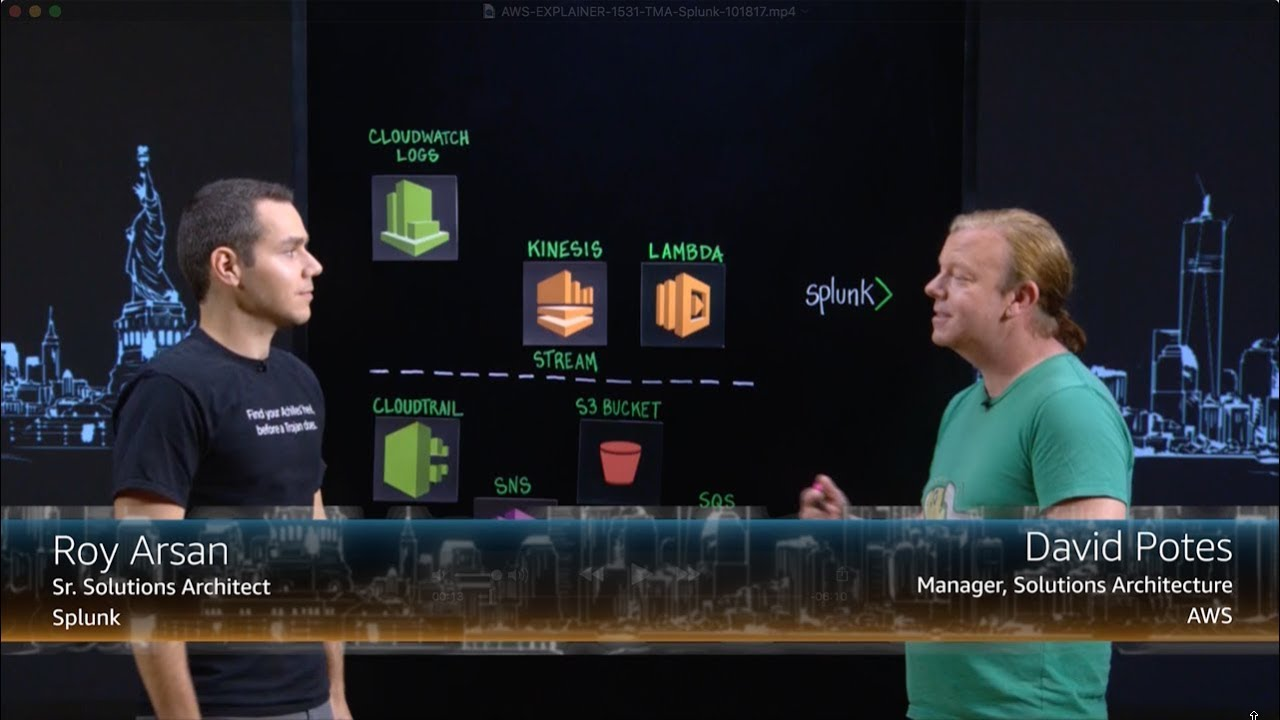 Splunk: Securely Centralizing Cross-Account Data Analytics with Splunk on  AWS