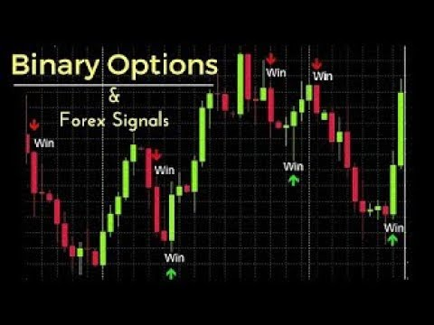 Is binary options forex