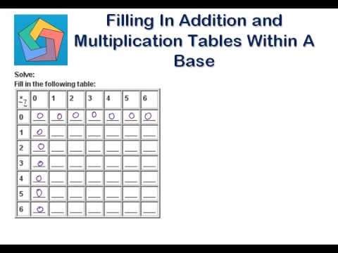Filling in Addition & Multiplication Tables within a base - YouTube