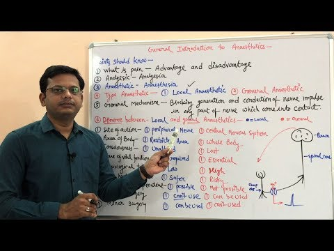 Local Anaestgetics (Part 01) Introduction and Difference Between Local & General Anaesthesia. Hindi