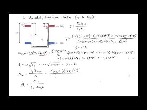 7 - Example - Moment-Curvature of Doubly-Reinforced Concrete Beam