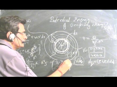 Potential energy of uniformly charged sphere