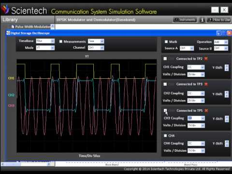 Communication System Simulation Software