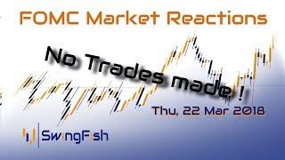 FOMC Market Reaction (with Bloomberg audio)