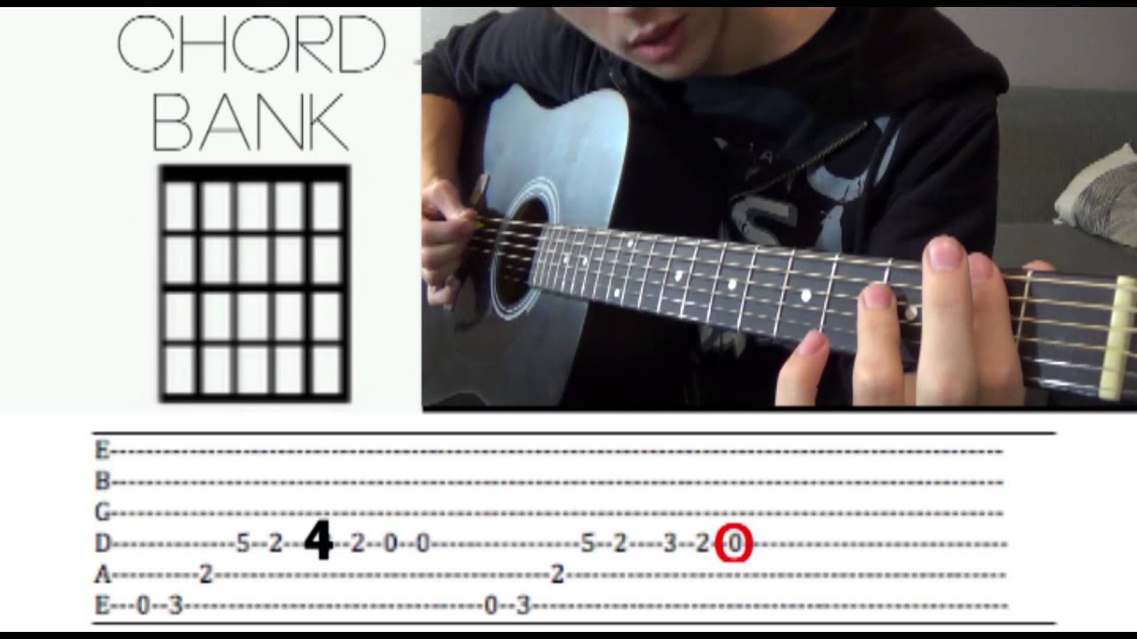 Beat It Guitar Tutorial By Michael Jackson How To Play Guitar Learn