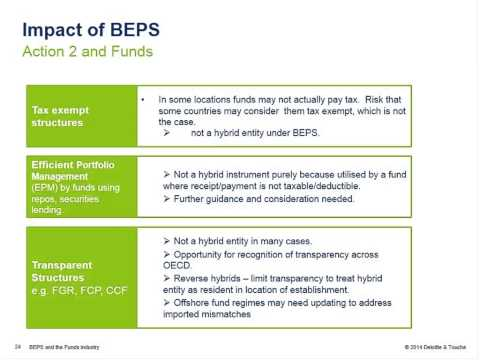 Link'n Learn - Base Erosion Profit Shifting (BEPS) and the Funds Industry - Deloitte Luxembourg