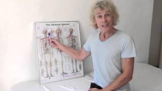 Motion Dynamics- Chronic Neck Pain