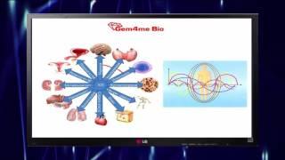 My # Gem4me 26 10 2016 Gem4me Bio  БРТ Вебинар по здоровью