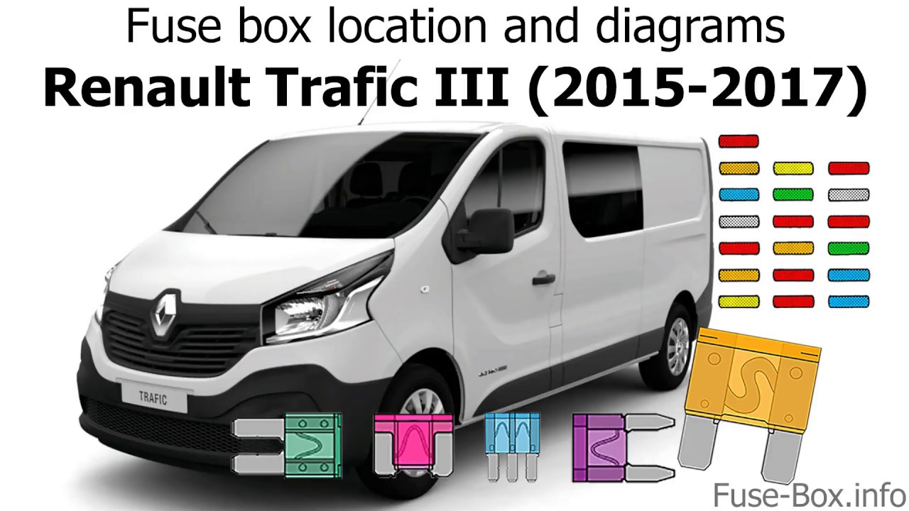 Fuse box location and diagrams: Renault Trafic III (X82