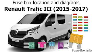Fuse box location and diagrams: Renault Trafic III (X82; 2015-2017) -  YouTubeYouTube