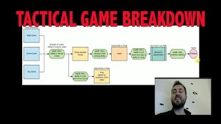 Tactical Game / Pickup Breakdown + Business Advice + HOW TO BANG STUNNERS