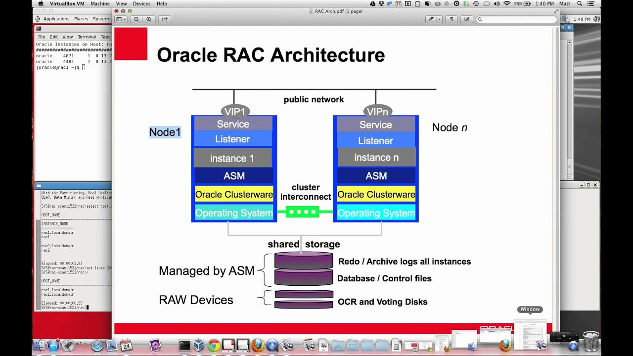oracle rac architecture diagram origami kusudama flower & onenode demo overview - youtube