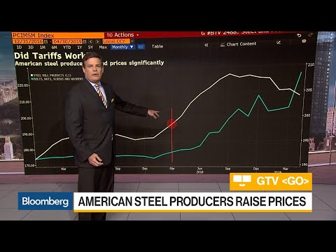 How Have 25% Tariffs Impacted The Steel Industry?