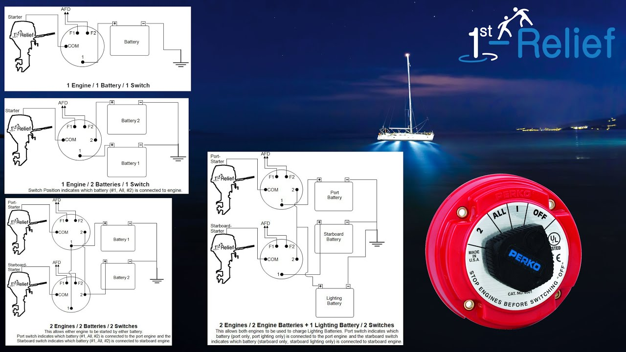 dual battery setup boat diagram hid miniprox reader wiring 1st relief zeigt die installation eines batterieschalters
