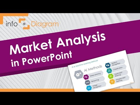 Market Analysis In PowerPoint | Presentation Tips & Examples