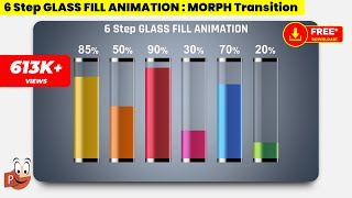 8.Create 6 Step GLASS FILL ANIMATION using Morph Transition/Powerpoint Animation/Free Template