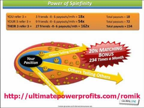SPINFINITY Global One Marketing Plan - IGo Active Bonus - Global Active Bonus